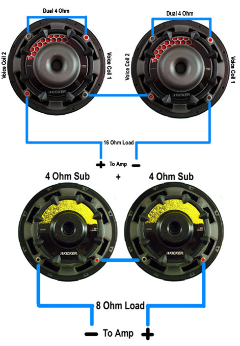 Series Wiring on 4 ohm subwoofer wiring diagram